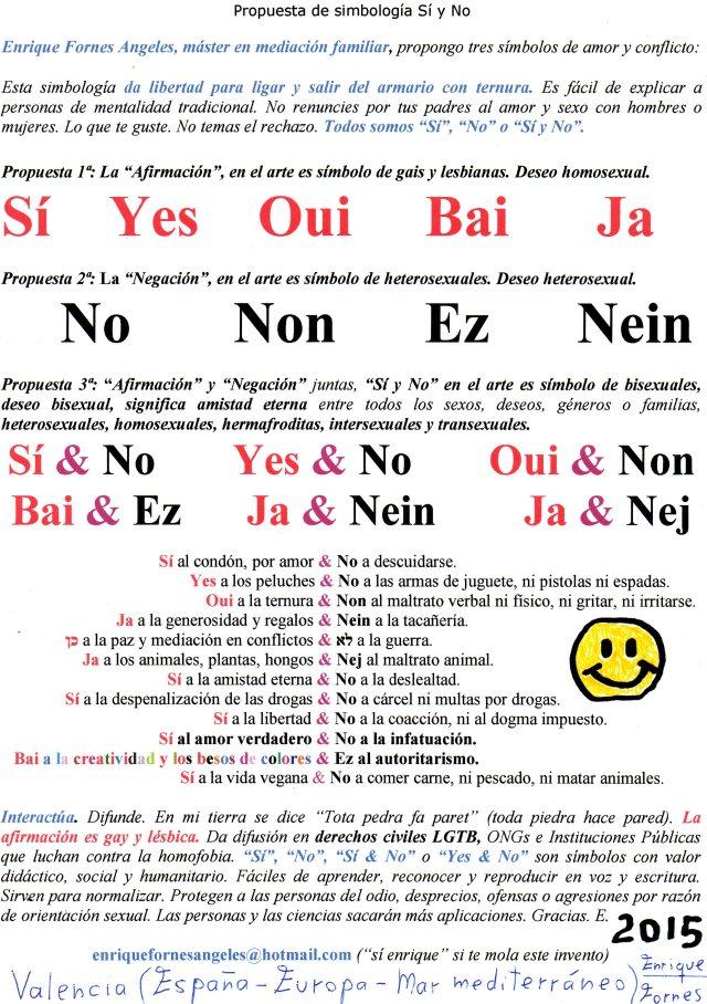 Propuesta de simbología Sí y No. Sí & No, Yes & No, Oui & No, Ja & Nein, Ja & Nej, Bai & Ez, afirmación y negación, separadas y juntas, en todos los idiomas o formas de expresión.